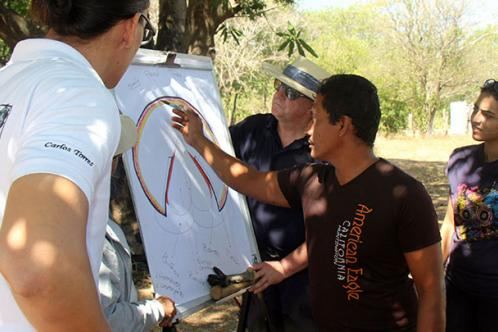 A farriery workshop in Nicaragua